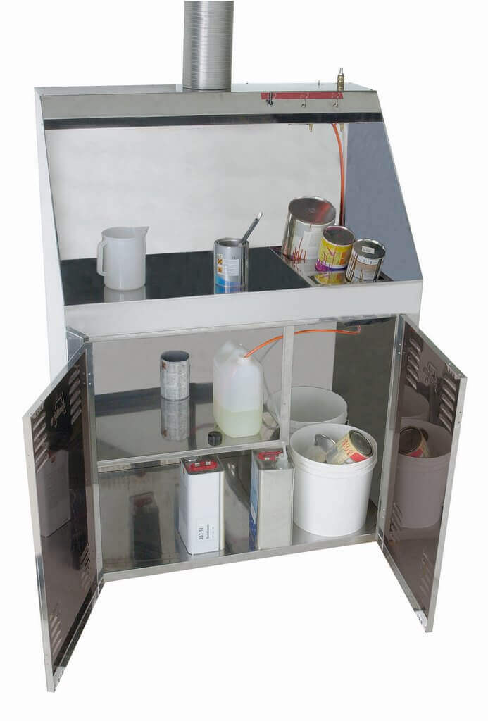 Stainless Paint Colour Table